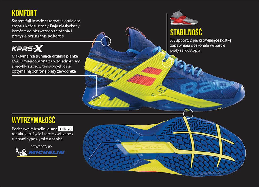 Infografika: technologie w butach tenisowych Babolat Propulse RAGE 2019