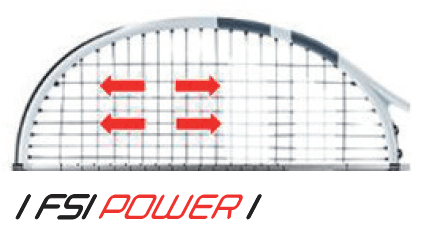Technologia FSI Power w Babolat Pure Strike