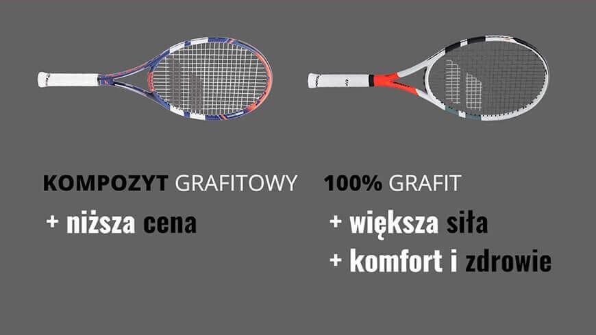 Infografika: budowa rakiety tenisowej - jaki wybrać materiał