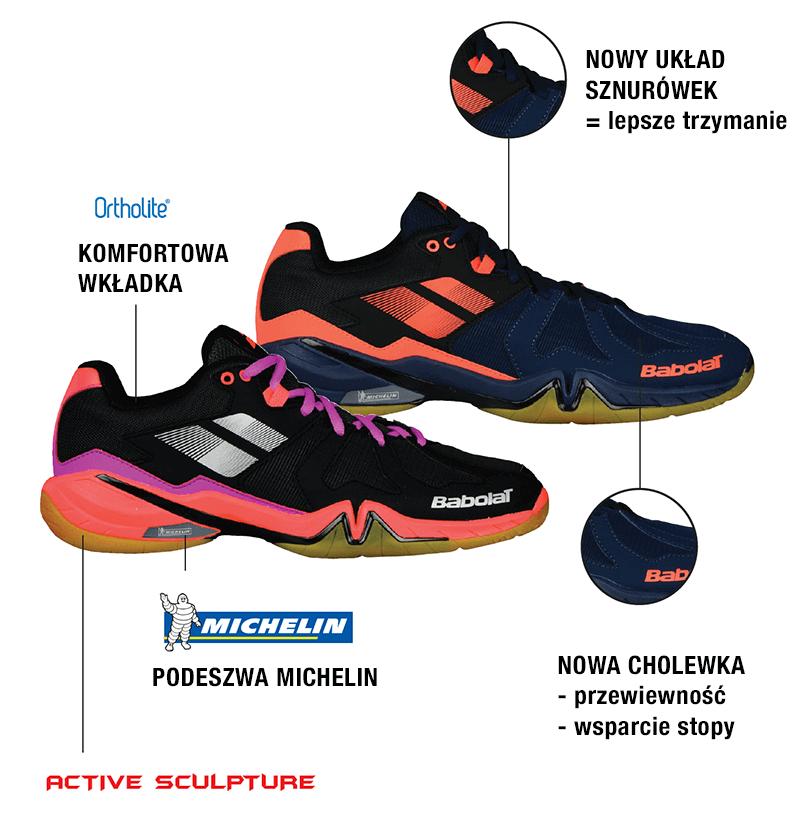 Technologie zastosowane w butach Babolat Shadow Spirit