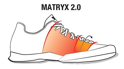 Technologia Matryx 2.0 w butach Babolat JET MACH II